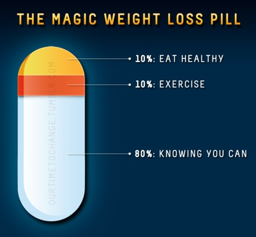 Magic Weight Loss Pill
